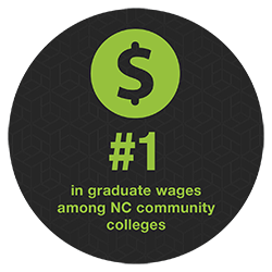 #1 in graduate wages among NC Community Colleges